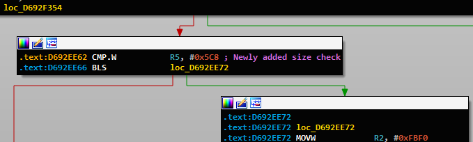 The NSO WhatsApp Vulnerability - This is How It Happened